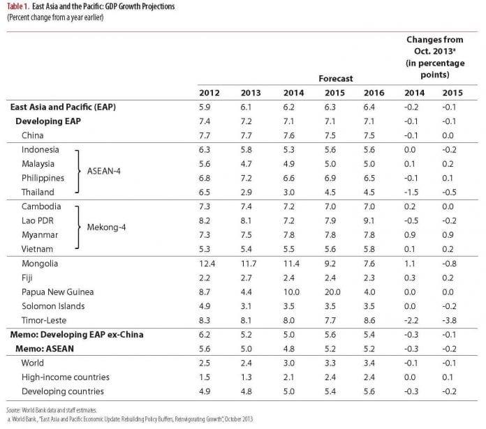 eap-update-april-2014-full-report 35