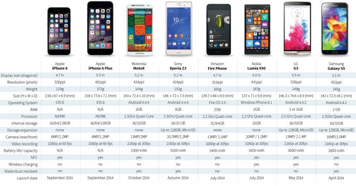 iphone-online