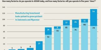 Myanmar business today Vol 3, Issue 4_Page_01 baker & mckenzie asean factory